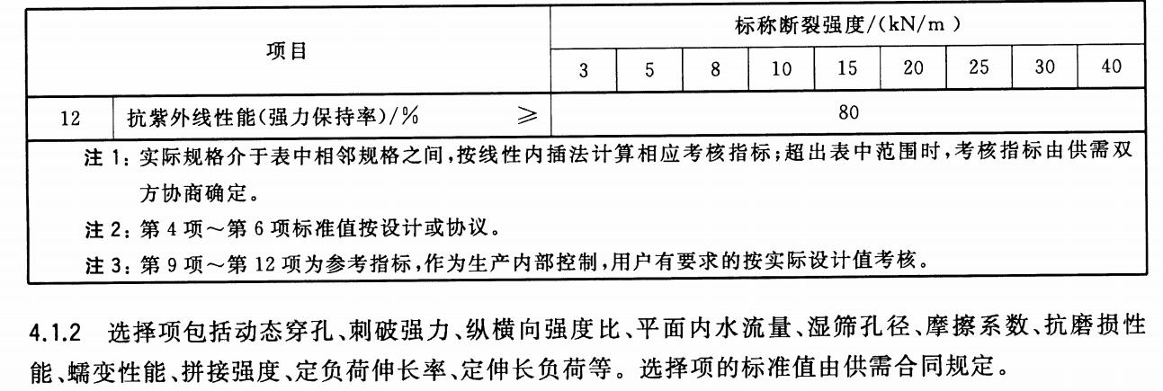 GB/T 17638-2017技術質量表格